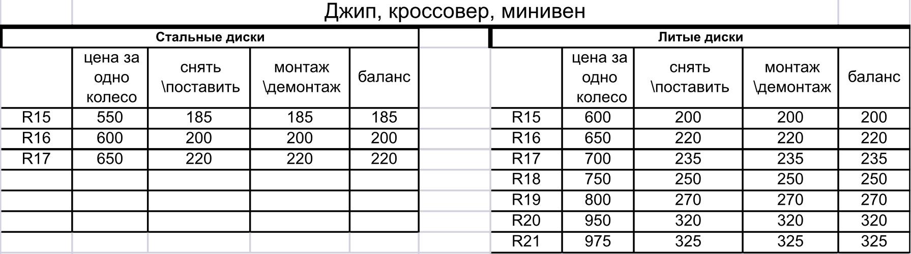 Прайс-лист на отдельные услуги