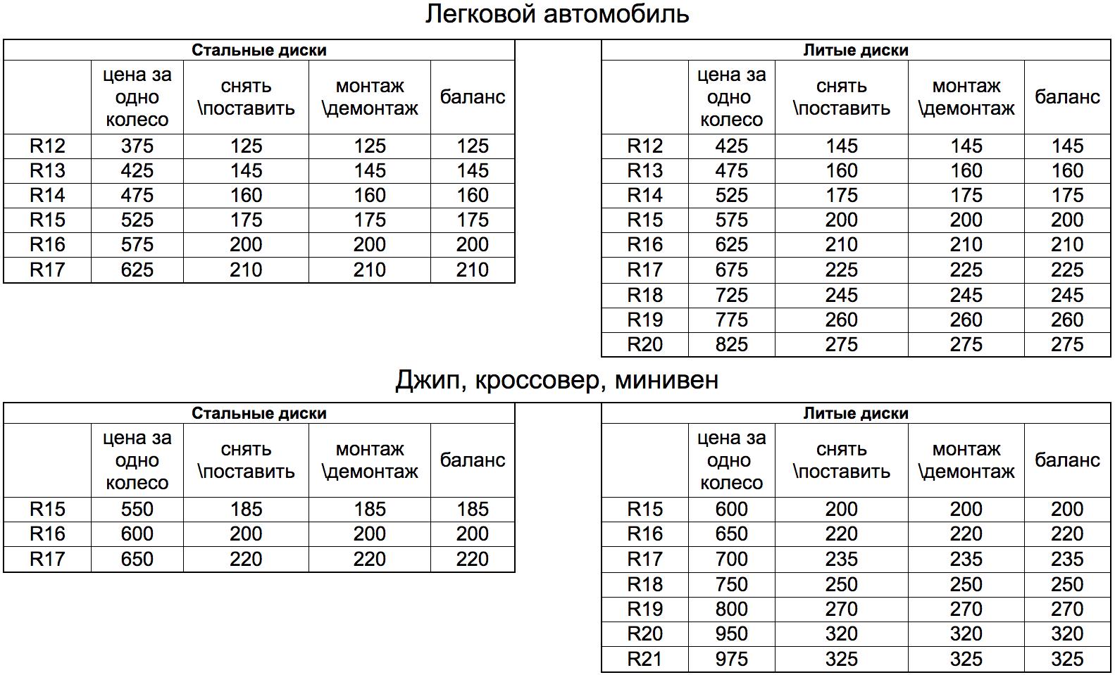 Прайс-лист на отдельные услуги легковой авто
